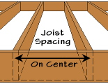 Decking Joist Spacing
